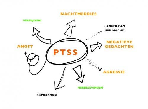 Herken jij PTSS symptomen bij jezelf?